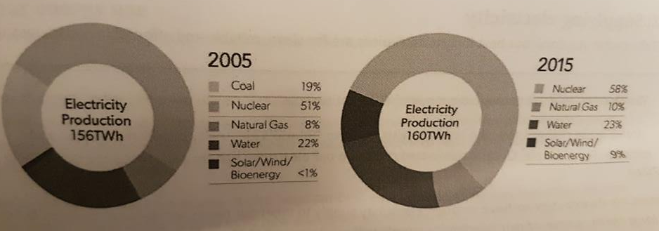electricity production1.png